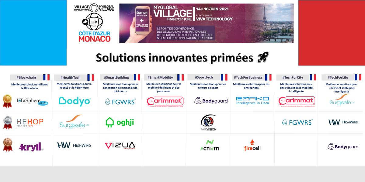 Médaille d'or au concours organisé par le Village Francophone à l'occasion du salon VIVA TECHNOLOGY